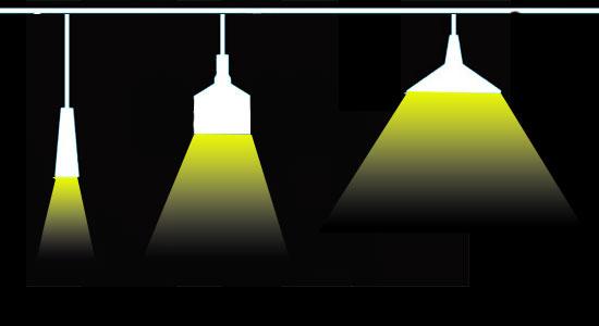 Como usar Pendentes com facho de Luz Direcionado? Vantagens e Desvantagens!